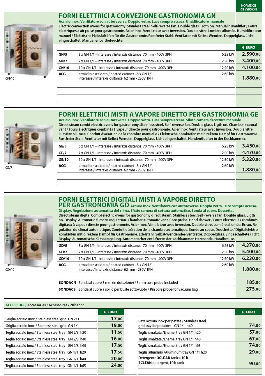 Banchi bar produttori banchi bar grezzi e rivestiti - Forni elettrici professionali per casa ...